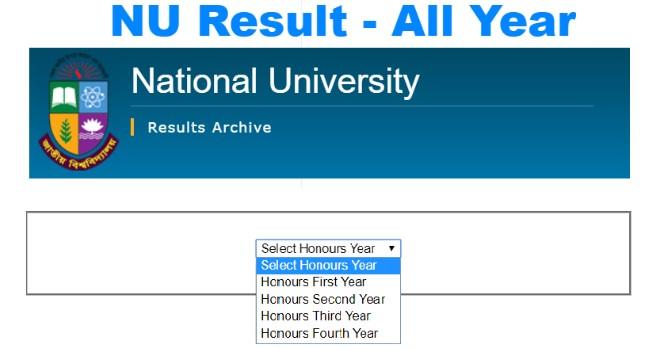 Honours result