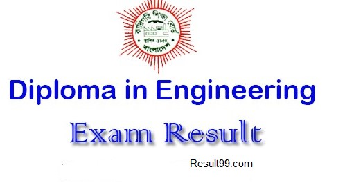 Polytechnic Diploma in Engineering Result 2020
