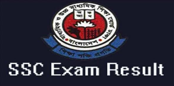 SSC Examination Result 2020